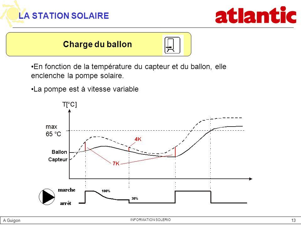 13 INFORMATION SOLERIO LA STATION SOLAIRE Charge du ballon En fonction de la température du capteur et du ballon, elle enclenche la pompe solaire. La