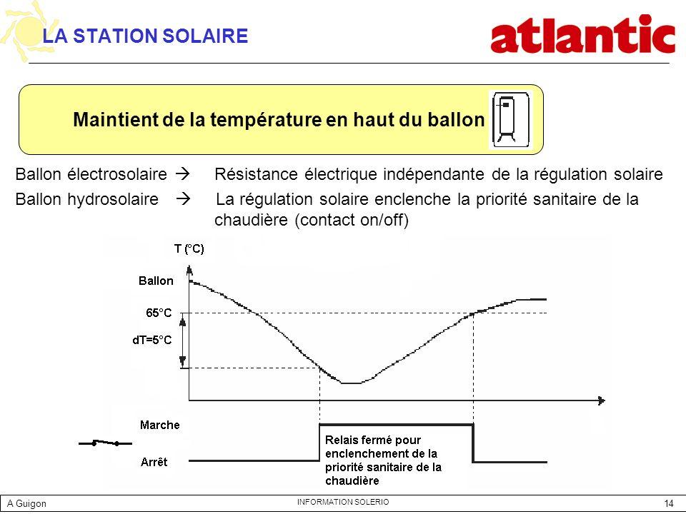 14 INFORMATION SOLERIO LA STATION SOLAIRE Ballon électrosolaire Résistance électrique indépendante de la régulation solaire Ballon hydrosolaire La rég