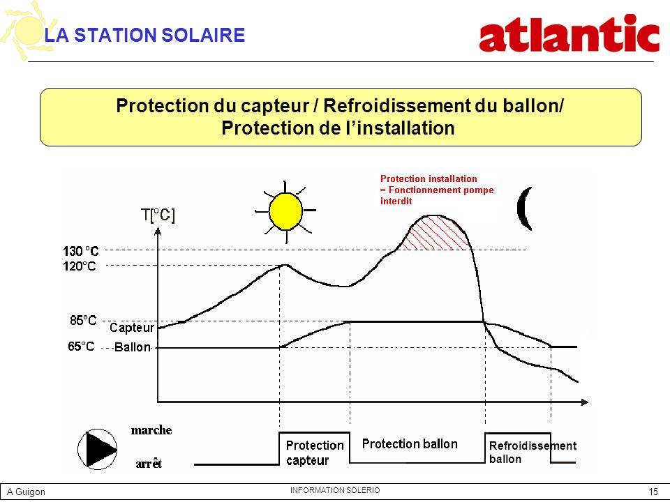15 INFORMATION SOLERIO LA STATION SOLAIRE Protection du capteur / Refroidissement du ballon/ Protection de linstallation Refroidissement ballon A Guig