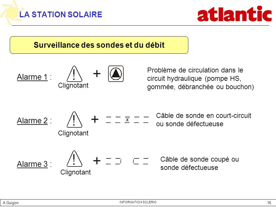16 INFORMATION SOLERIO LA STATION SOLAIRE Alarme 1 : Surveillance des sondes et du débit Alarme 2 : Clignotant Alarme 3 : Clignotant Câble de sonde co
