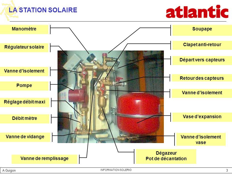 3 INFORMATION SOLERIO Régulateur solaire Pompe Retour des capteurs Départ vers capteurs SoupapeManomètre Vanne disolement vase Vase dexpansion Dégazeu