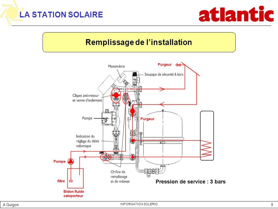 9 INFORMATION SOLERIO LA STATION SOLAIRE Remplissage de linstallation A Guigon