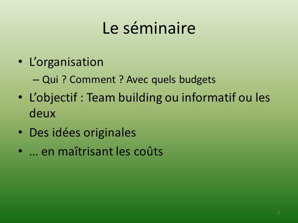 Le séminaire Lorganisation – Qui ? Comment ? Avec quels budgets Lobjectif : Team building ou informatif ou les deux Des idées originales … en maîtrisa