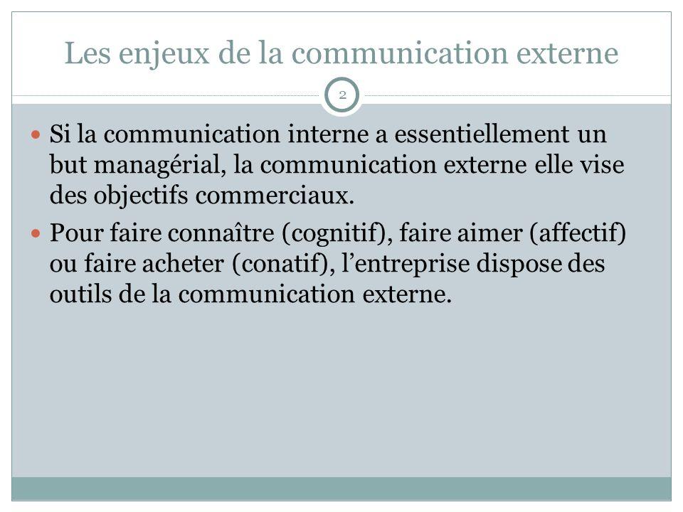 Les enjeux de la communication externe Si la communication interne a essentiellement un but managérial, la communication externe elle vise des objecti