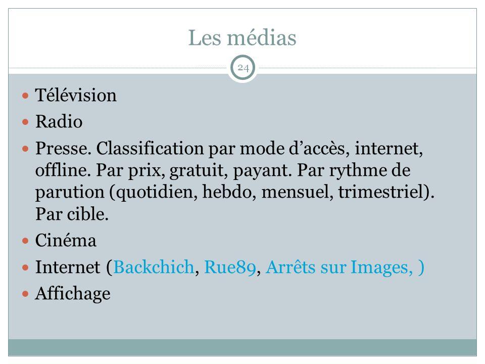 Les médias Télévision Radio Presse. Classification par mode daccès, internet, offline. Par prix, gratuit, payant. Par rythme de parution (quotidien, h