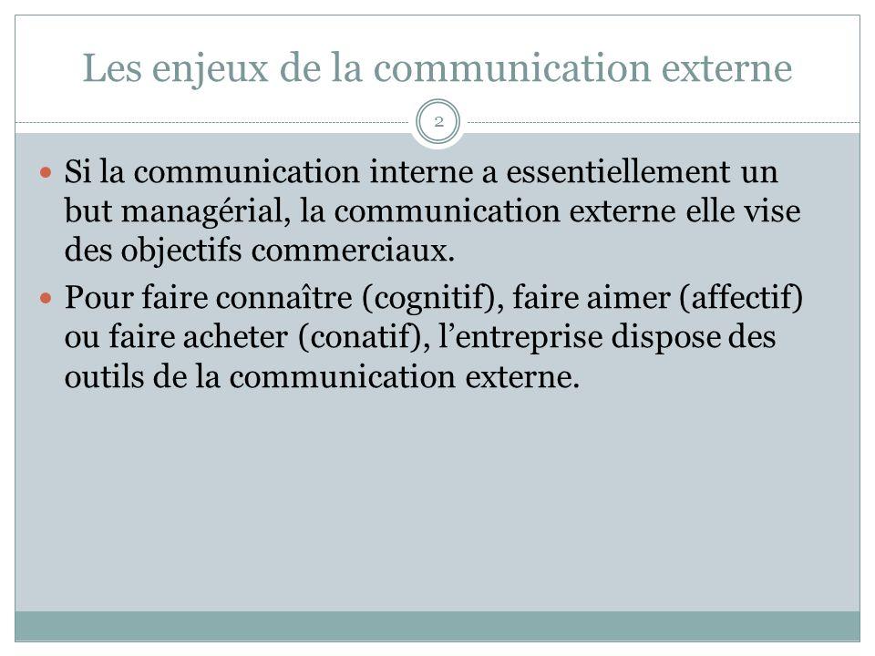 Les enjeux de la communication externe Si la communication interne a essentiellement un but managérial, la communication externe elle vise des objectifs commerciaux.