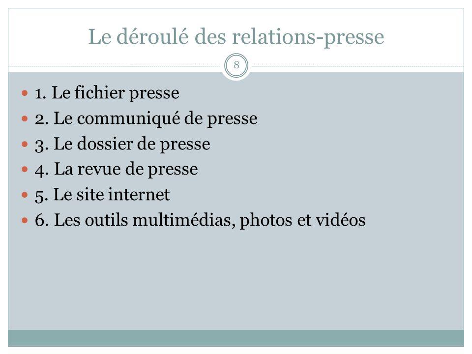 Le déroulé des relations-presse 8 1. Le fichier presse 2.