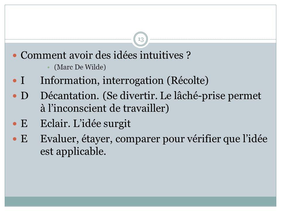 13 Comment avoir des idées intuitives ? (Marc De Wilde) IInformation, interrogation (Récolte) DDécantation. (Se divertir. Le lâché-prise permet à linc