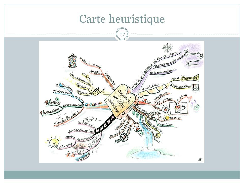 Carte heuristique 17