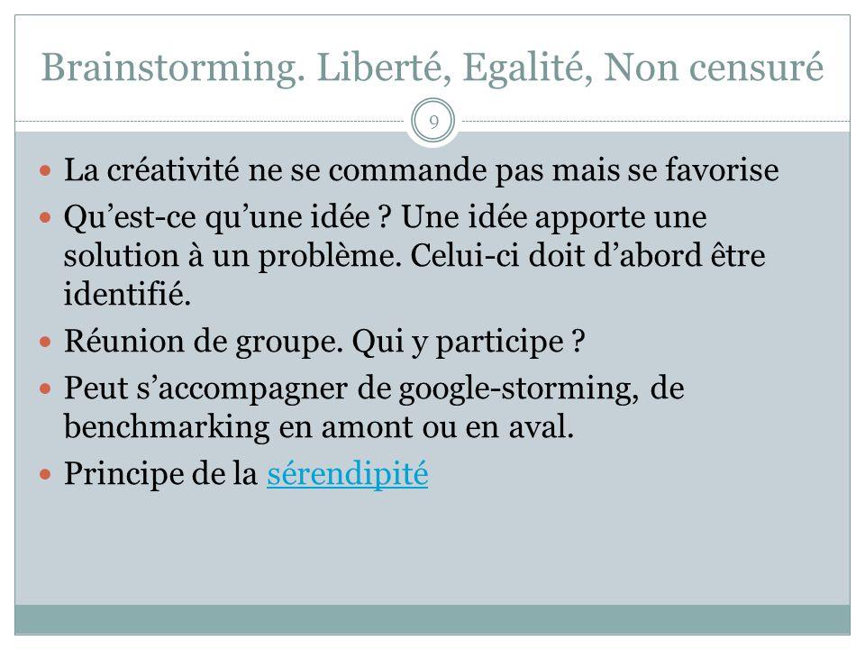 Brainstorming. Liberté, Egalité, Non censuré 9 La créativité ne se commande pas mais se favorise Quest-ce quune idée ? Une idée apporte une solution à