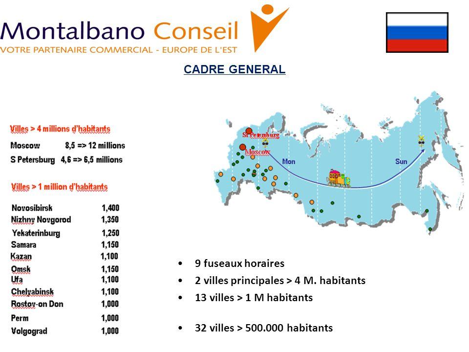 CADRE GENERAL 9 fuseaux horaires 2 villes principales > 4 M. habitants 13 villes > 1 M habitants 32 villes > 500.000 habitants
