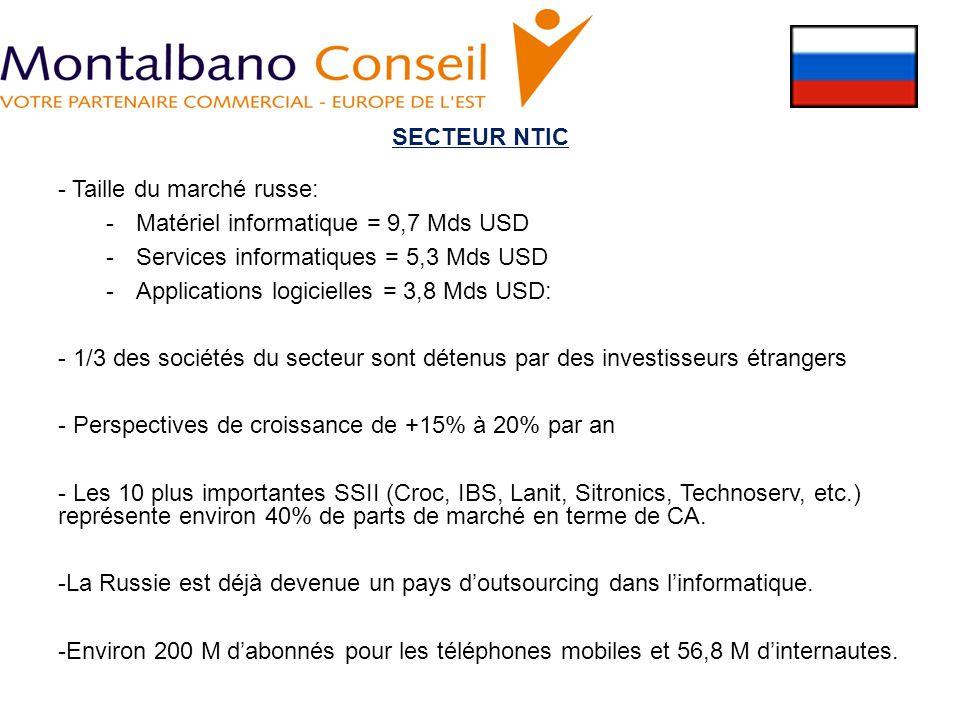 SECTEUR NTIC - Taille du marché russe: -Matériel informatique = 9,7 Mds USD -Services informatiques = 5,3 Mds USD -Applications logicielles = 3,8 Mds