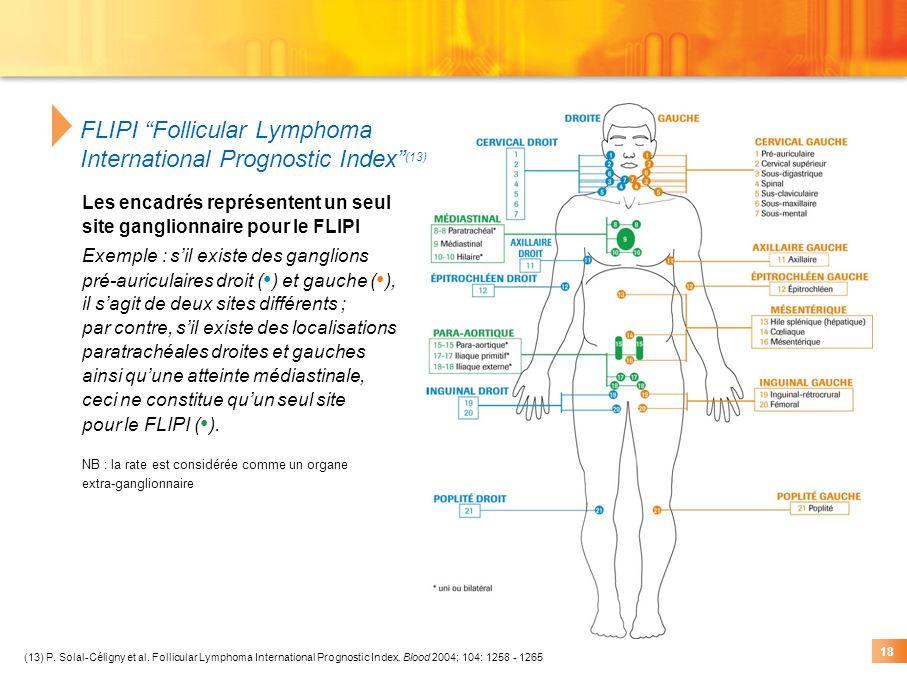 (13) P.Solal-Céligny et al. Follicular Lymphoma International Prognostic Index.