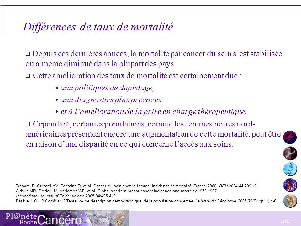 -20- Conclusion Le cancer du sein reste un problème majeur de santé publique: Cancer le plus fréquent chez la femme.
