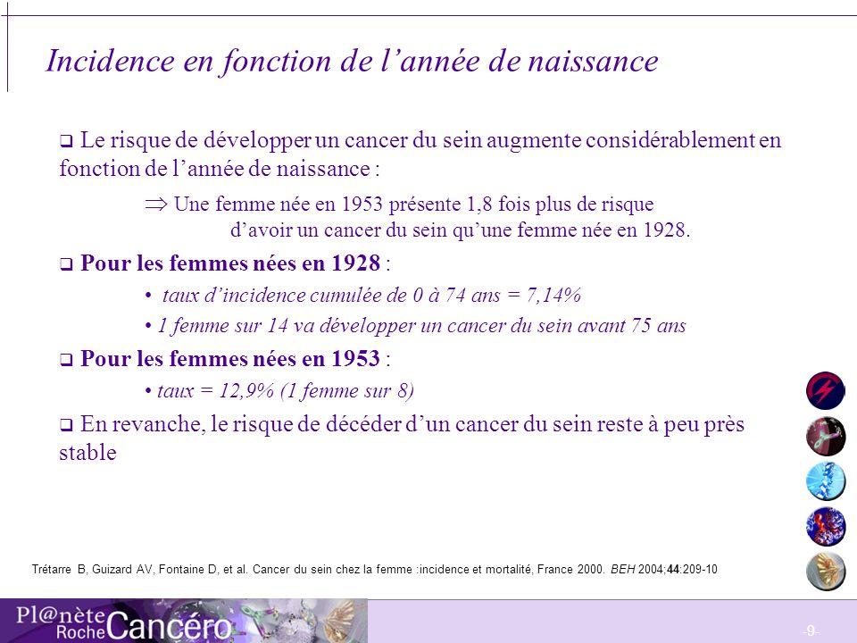 -10- Variations en fonction du statut hormonal Malgré lexistence du registre de cancer FRANCIM: Nous ne disposons pas en France de données directes concernant lincidence et/ou la prévalence du cancer du sein.