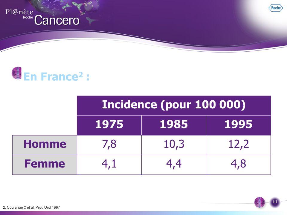 11 En France 2 : Incidence (pour 100 000) 197519851995 Homme7,810,312,2 Femme4,14,44,8 2. Coulange C et al, Prog Urol 1997