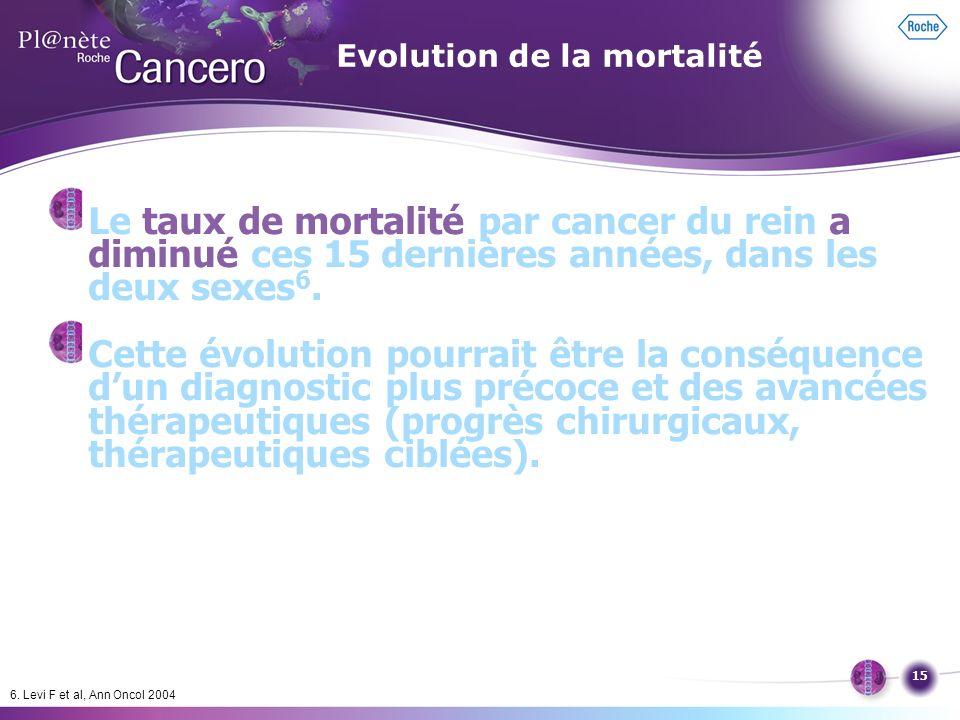 15 Le taux de mortalité par cancer du rein a diminué ces 15 dernières années, dans les deux sexes 6. Cette évolution pourrait être la conséquence dun