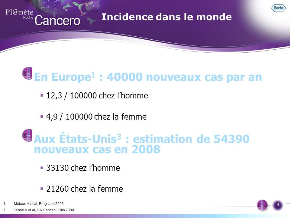 4 En Europe 1 : 40000 nouveaux cas par an 12,3 / 100000 chez lhomme 4,9 / 100000 chez la femme Aux États-Unis 3 : estimation de 54390 nouveaux cas en