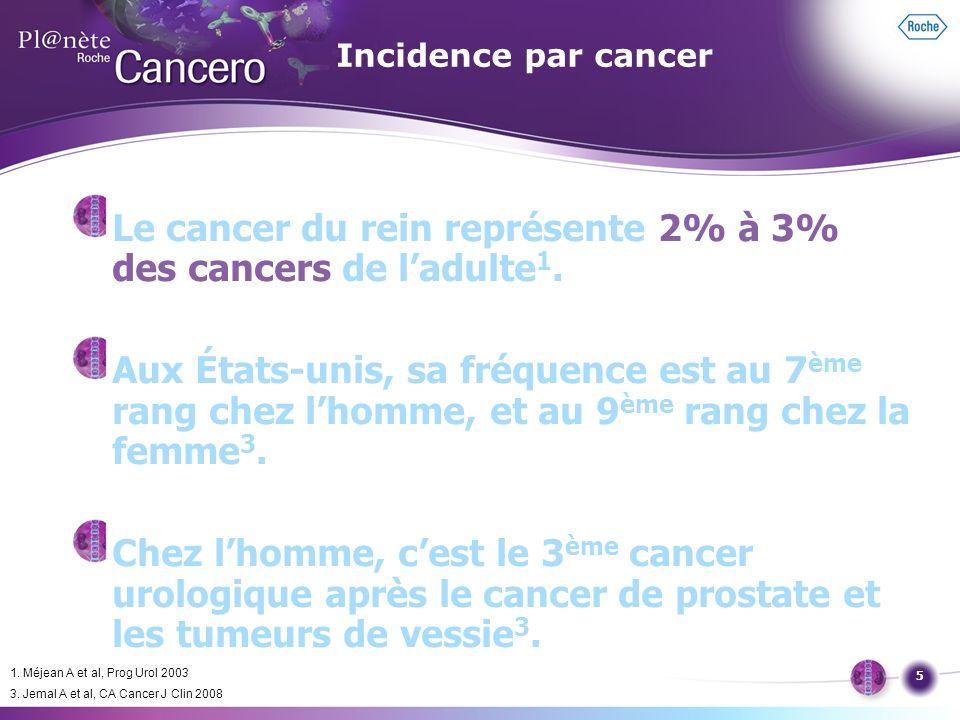 5 Le cancer du rein représente 2% à 3% des cancers de ladulte 1. Aux États-unis, sa fréquence est au 7 ème rang chez lhomme, et au 9 ème rang chez la
