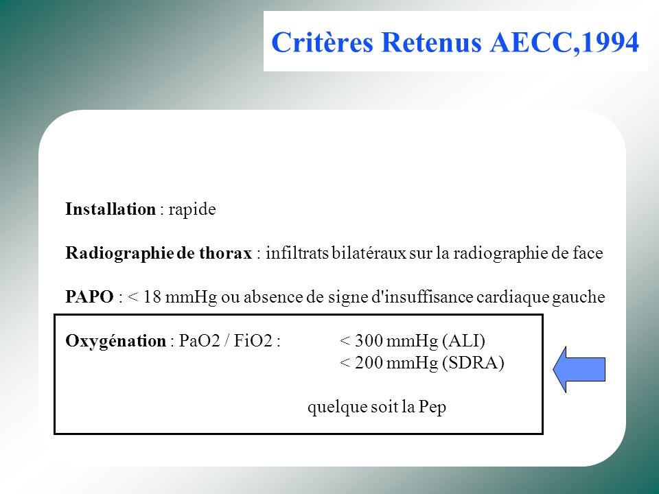 Complication des contusions pulmonaires Oedème pulmonaire de perméabilité: –Evolution vers ALI ou ARDS Surinfection pulmonaire / abcès pulmonaire Hémo