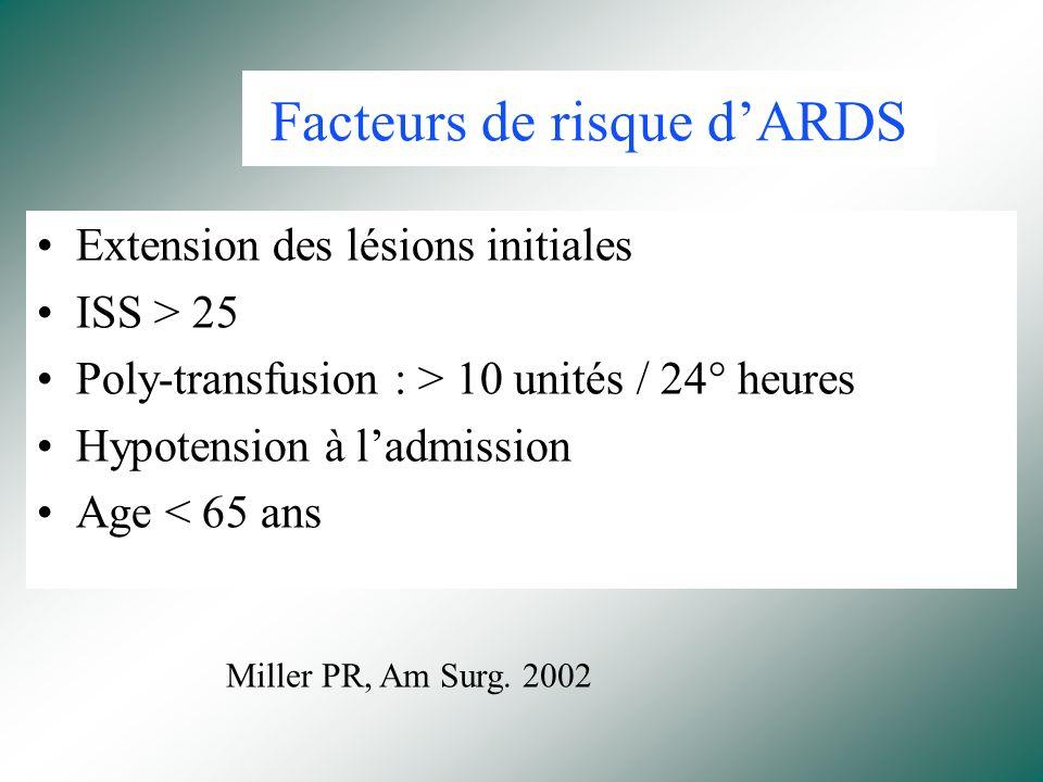 Critères Retenus AECC,1994 Installation : rapide Radiographie de thorax : infiltrats bilatéraux sur la radiographie de face PAPO : < 18 mmHg ou absenc