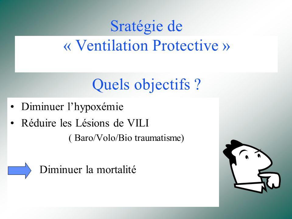 Volume Pression VOLUMEVOLUME DISPONIBLEDISPONIBLE Peepi PRESSION DISPONIBLE 35 cm H2O Point inflexion inférieur Point inflexion supérieur