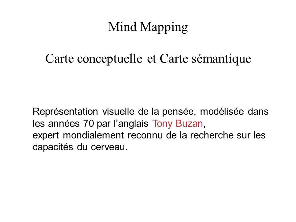 Mind Mapping Carte conceptuelle et Carte sémantique Représentation visuelle de la pensée, modélisée dans les années 70 par langlais Tony Buzan, expert