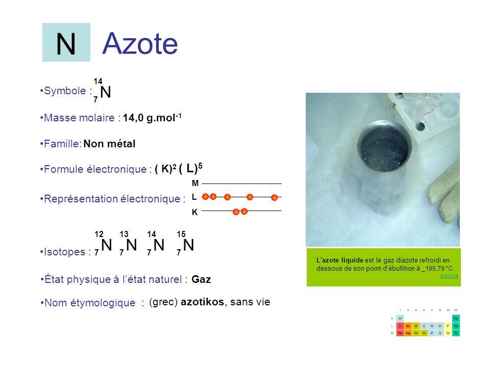 Azote N 7 14 N 7 12 N 7 13 Symbole : Représentation électronique : Formule électronique : Masse molaire : Isotopes : État physique à létat naturel : N