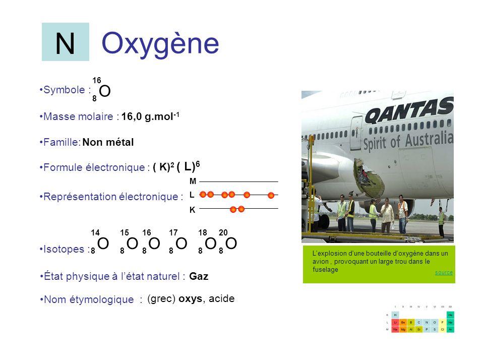 Oxygène O 8 16 O 8 20 Symbole : Représentation électronique : Formule électronique : Masse molaire : Isotopes : État physique à létat naturel : Nom ét
