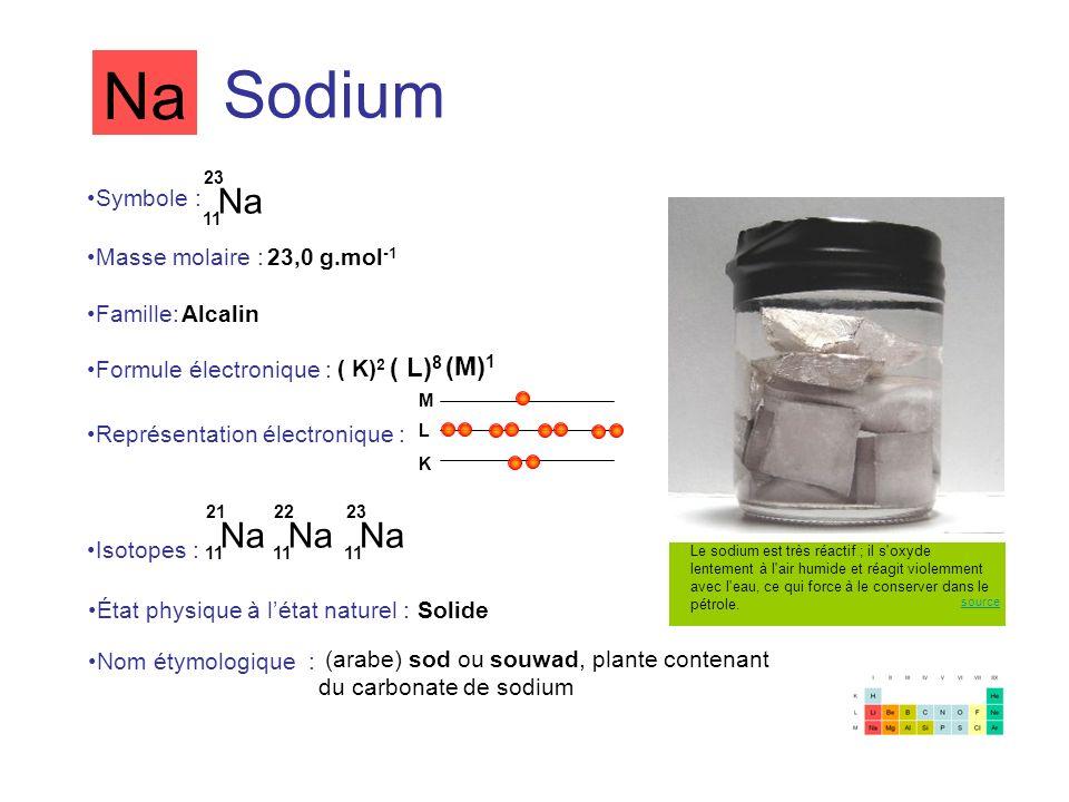Sodium Na 11 23 Na 11 21 Na 11 22 Symbole : Représentation électronique : Formule électronique : Masse molaire : Isotopes : État physique à létat natu