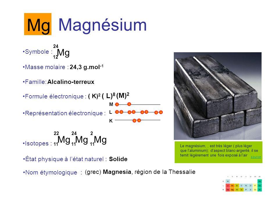 Magnésium Mg 12 24 Mg 11 22 Mg 11 24 Symbole : Représentation électronique : Formule électronique : Masse molaire : Isotopes : État physique à létat n