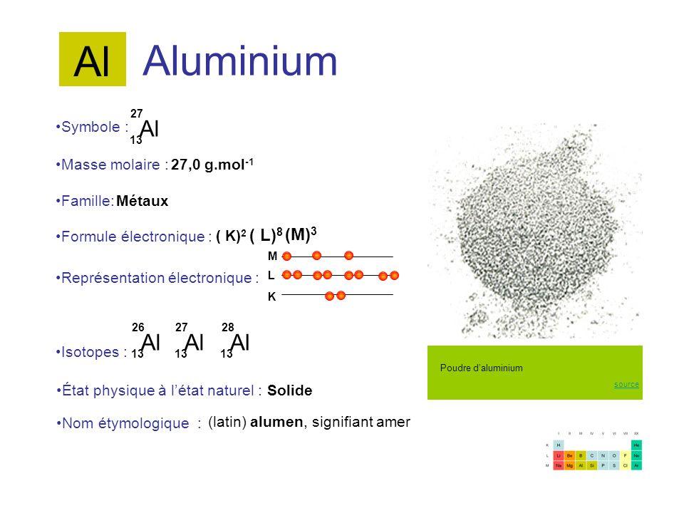 Aluminium Al 13 27 Al 13 26 Al 13 27 Symbole : Représentation électronique : Formule électronique : Masse molaire : Isotopes : État physique à létat n
