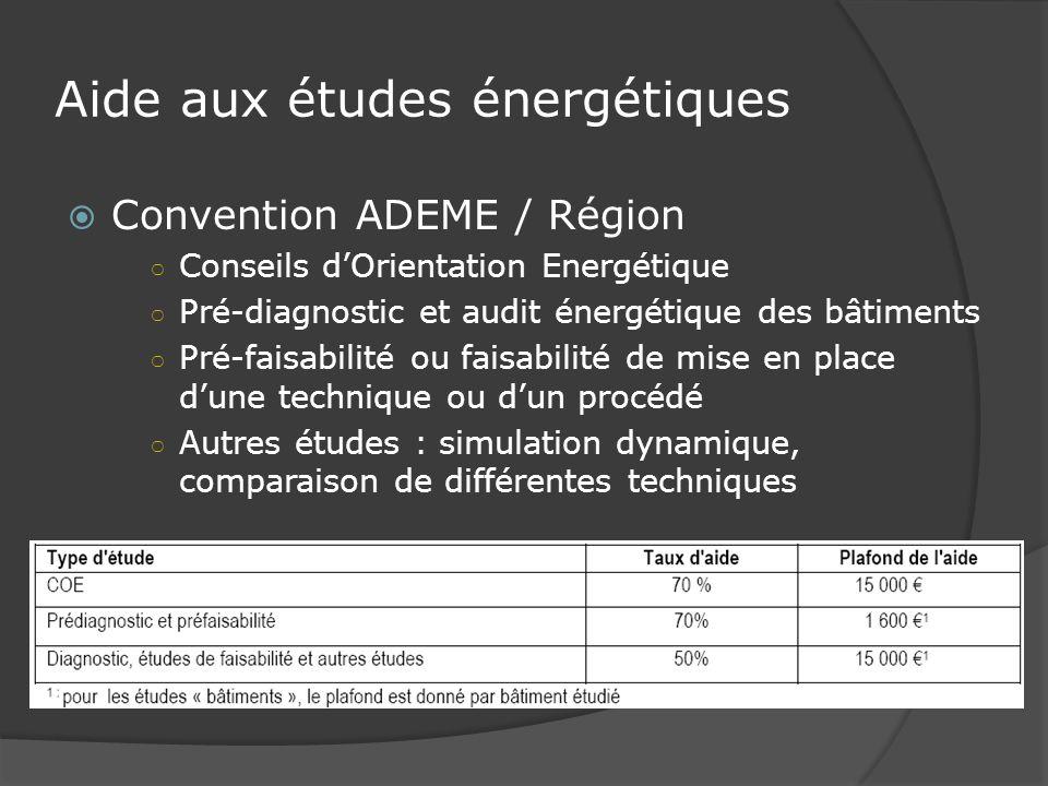 Aide aux études énergétiques Convention ADEME / Région Conseils dOrientation Energétique Pré-diagnostic et audit énergétique des bâtiments Pré-faisabilité ou faisabilité de mise en place dune technique ou dun procédé Autres études : simulation dynamique, comparaison de différentes techniques