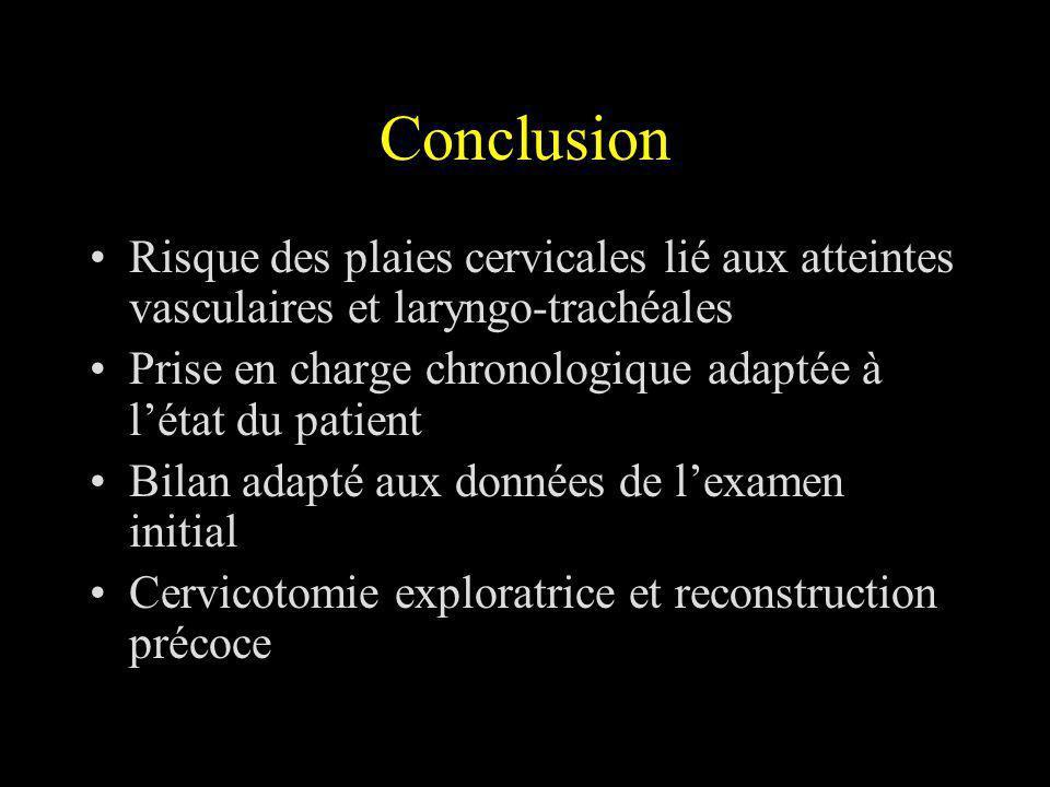 Conclusion Risque des plaies cervicales lié aux atteintes vasculaires et laryngo-trachéales Prise en charge chronologique adaptée à létat du patient B