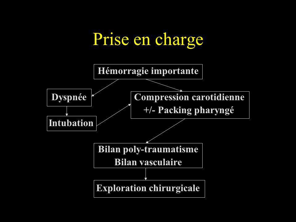 Prise en charge Hémorragie importante Dyspnée Compression carotidienne +/- Packing pharyngé Intubation Bilan poly-traumatisme Bilan vasculaire Explora