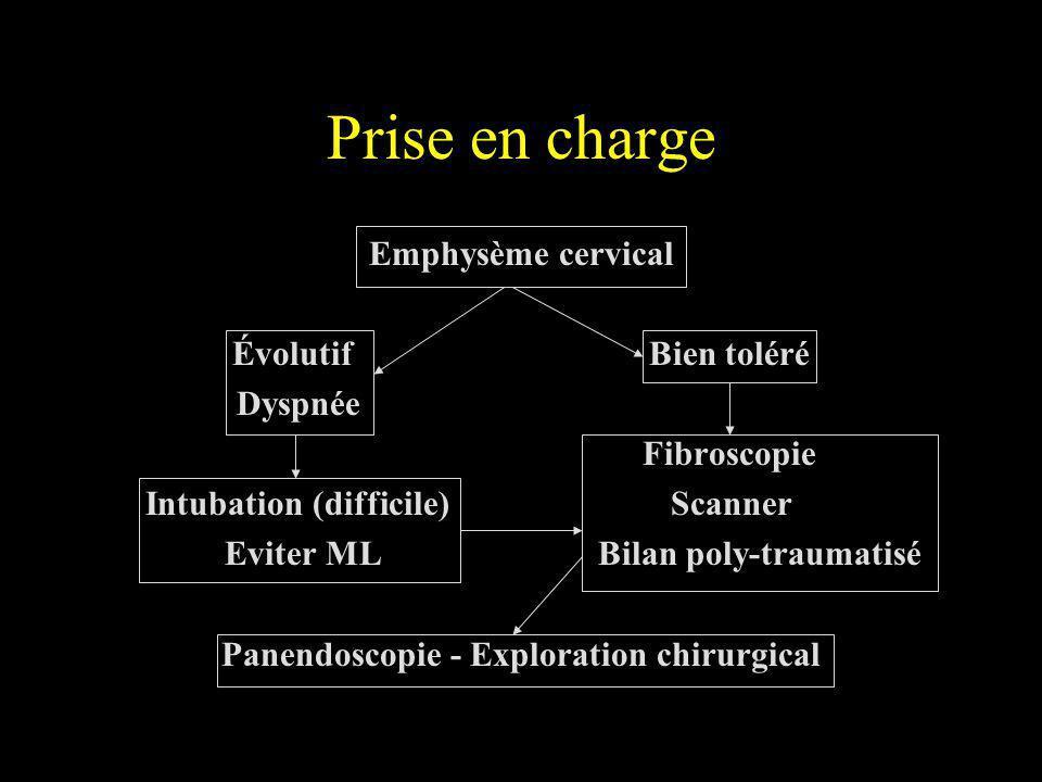Traumatismes laryngo-trachéaux Bilan fibroscopique: Niveau lésionnel Nature des lésions Atteinte récurentielle Atteinte pharyngée Permet lintubation en sécurité
