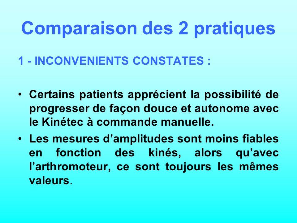Comparaison des 2 pratiques 1 - INCONVENIENTS CONSTATES : Certains patients apprécient la possibilité de progresser de façon douce et autonome avec le Kinétec à commande manuelle.