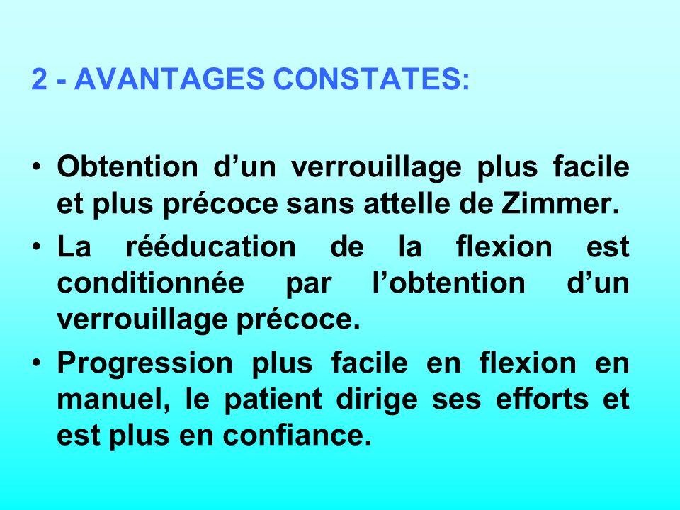 2 - AVANTAGES CONSTATES: Obtention dun verrouillage plus facile et plus précoce sans attelle de Zimmer.