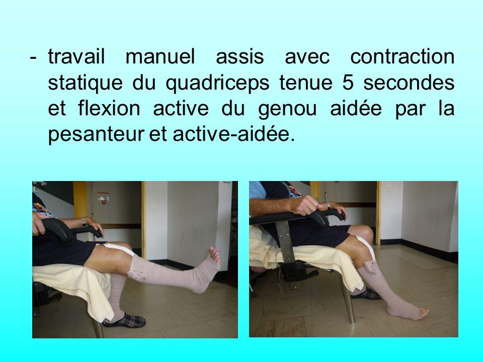 -travail manuel assis avec contraction statique du quadriceps tenue 5 secondes et flexion active du genou aidée par la pesanteur et active-aidée.