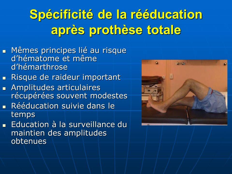 Spécificité de la rééducation après prothèse totale Mêmes principes lié au risque dhématome et même dhémarthrose Mêmes principes lié au risque dhémato