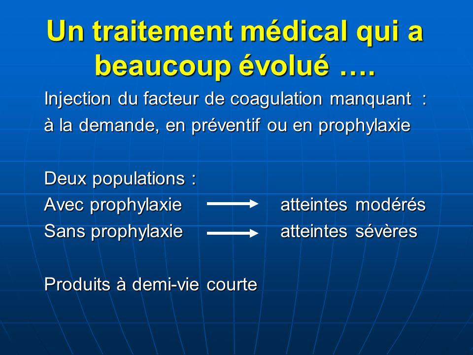 Un traitement médical qui a beaucoup évolué …. Injection du facteur de coagulation manquant : à la demande, en préventif ou en prophylaxie Deux popula