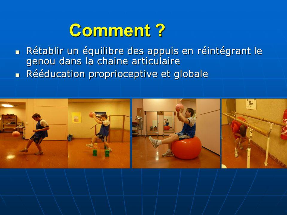 Comment ? Rétablir un équilibre des appuis en réintégrant le genou dans la chaine articulaire Rétablir un équilibre des appuis en réintégrant le genou