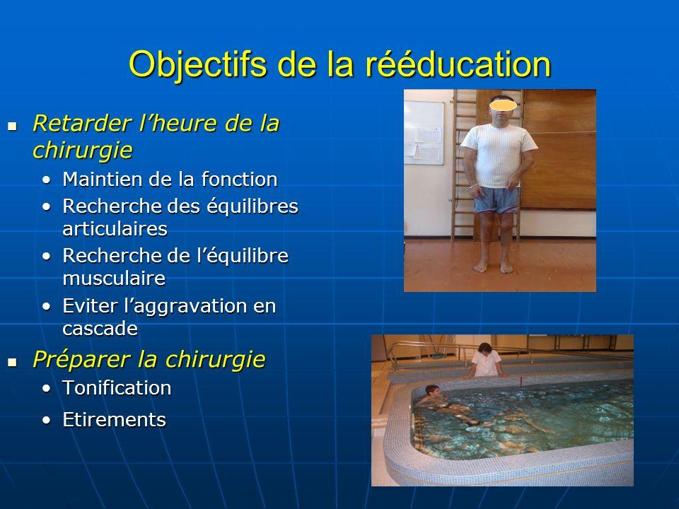 Objectifs de la rééducation Retarder lheure de la chirurgie Retarder lheure de la chirurgie Maintien de la fonctionMaintien de la fonction Recherche d