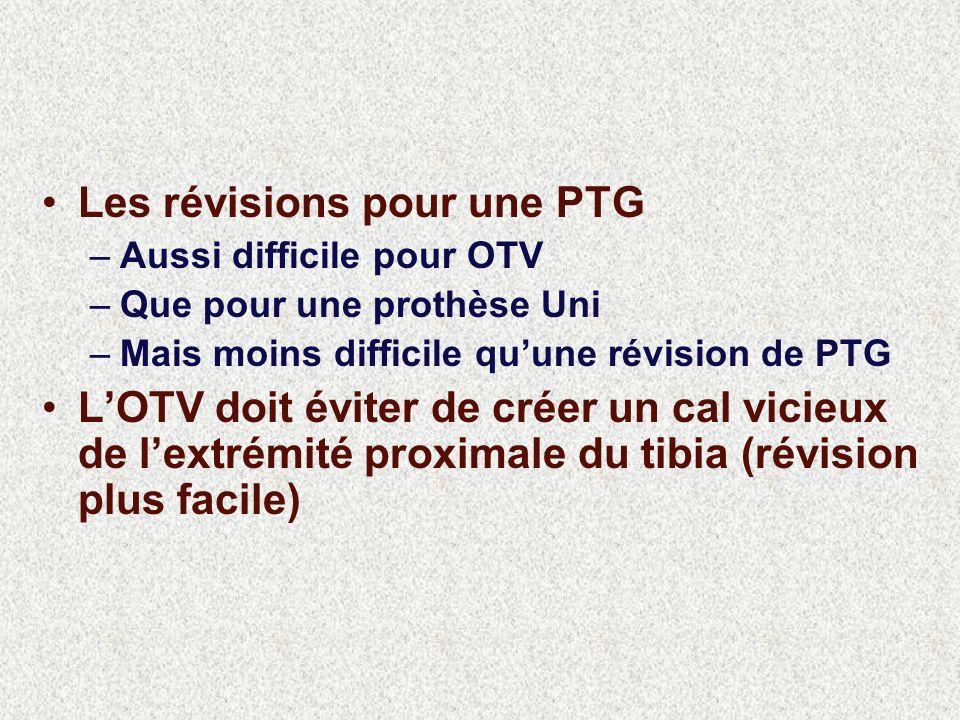 Les révisions pour une PTG –Aussi difficile pour OTV –Que pour une prothèse Uni –Mais moins difficile quune révision de PTG LOTV doit éviter de créer un cal vicieux de lextrémité proximale du tibia (révision plus facile)