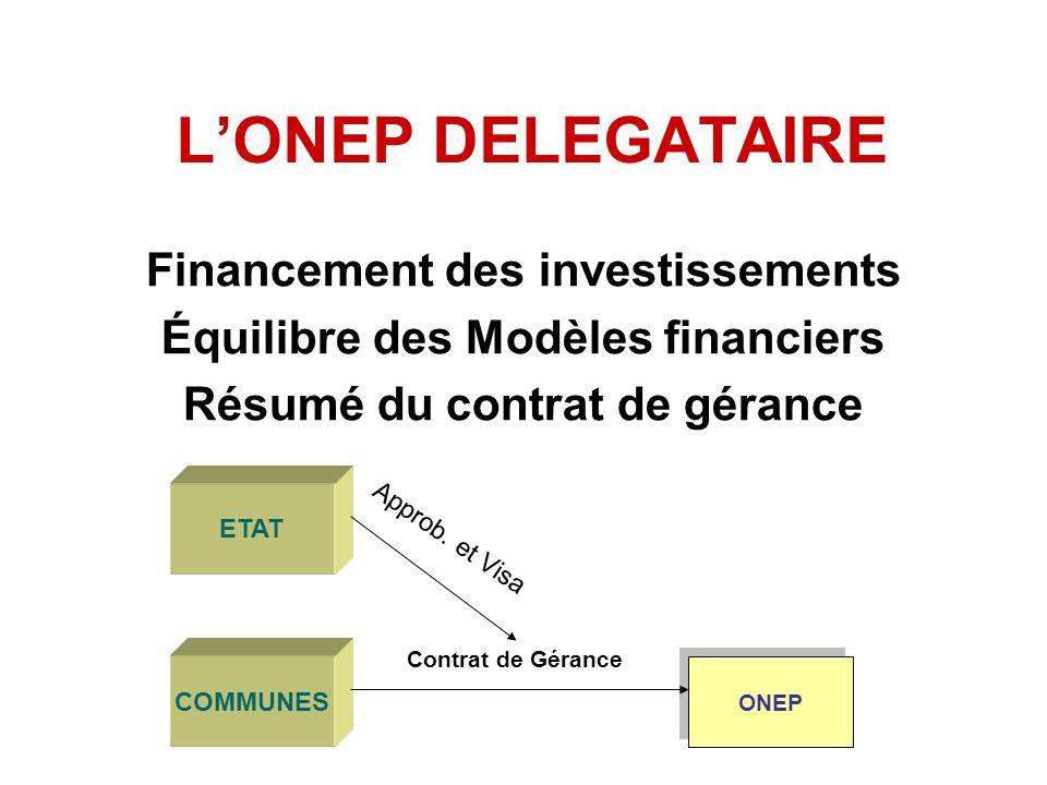LONEP DELEGATAIRE Financement des investissements Équilibre des Modèles financiers Résumé du contrat de gérance COMMUNES ONEP Contrat de Gérance ETAT