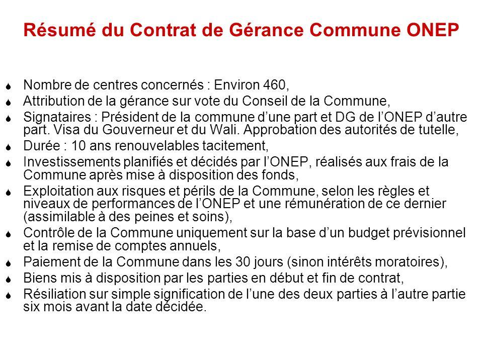 Résumé du Contrat de Gérance Commune ONEP Nombre de centres concernés : Environ 460, Attribution de la gérance sur vote du Conseil de la Commune, Signataires : Président de la commune dune part et DG de lONEP dautre part.