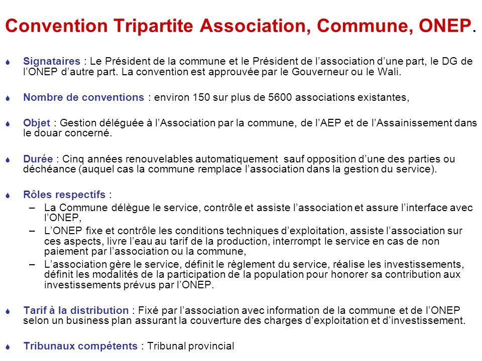 Convention Tripartite Association, Commune, ONEP. Signataires : Le Président de la commune et le Président de lassociation dune part, le DG de lONEP d