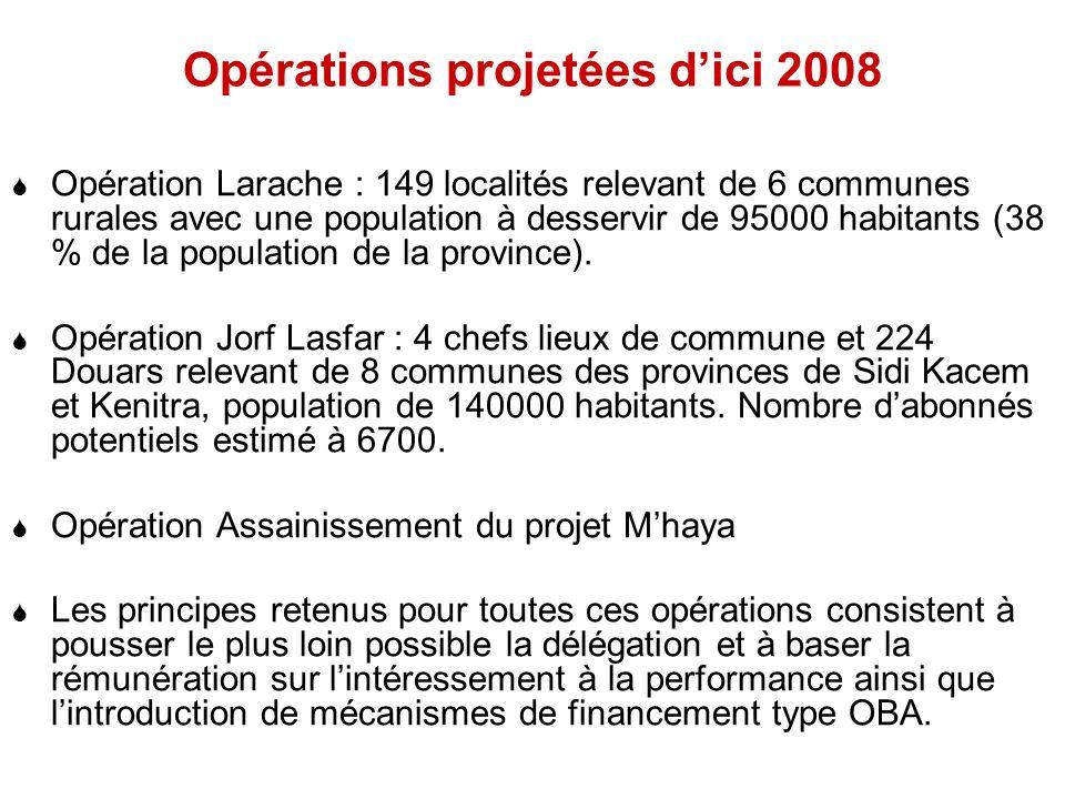 Opérations projetées dici 2008 Opération Larache : 149 localités relevant de 6 communes rurales avec une population à desservir de 95000 habitants (38 % de la population de la province).