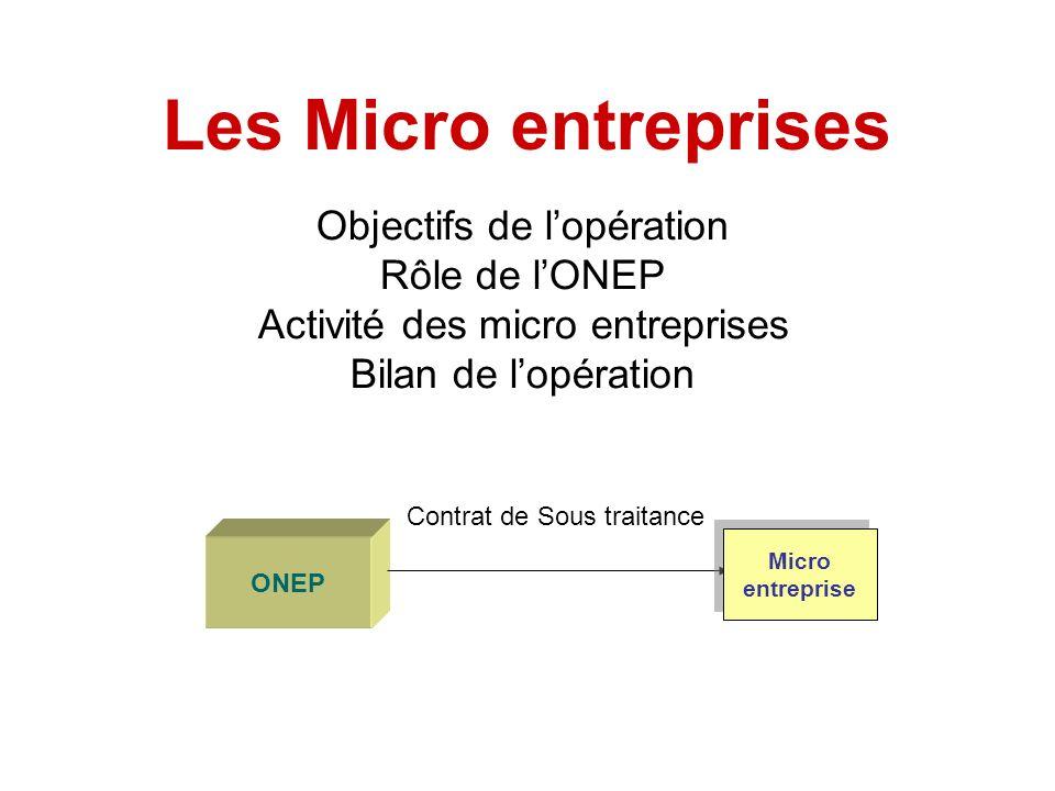 Les Micro entreprises Objectifs de lopération Rôle de lONEP Activité des micro entreprises Bilan de lopération ONEP Contrat de Sous traitance Micro entreprise Micro entreprise