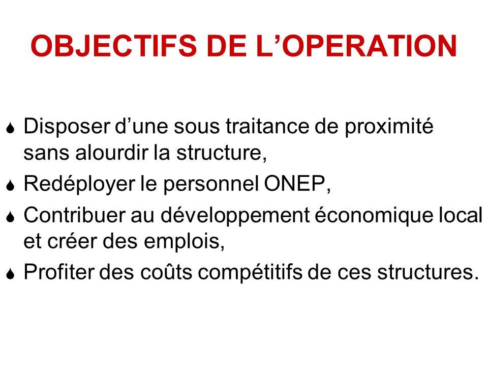 OBJECTIFS DE LOPERATION Disposer dune sous traitance de proximité sans alourdir la structure, Redéployer le personnel ONEP, Contribuer au développemen